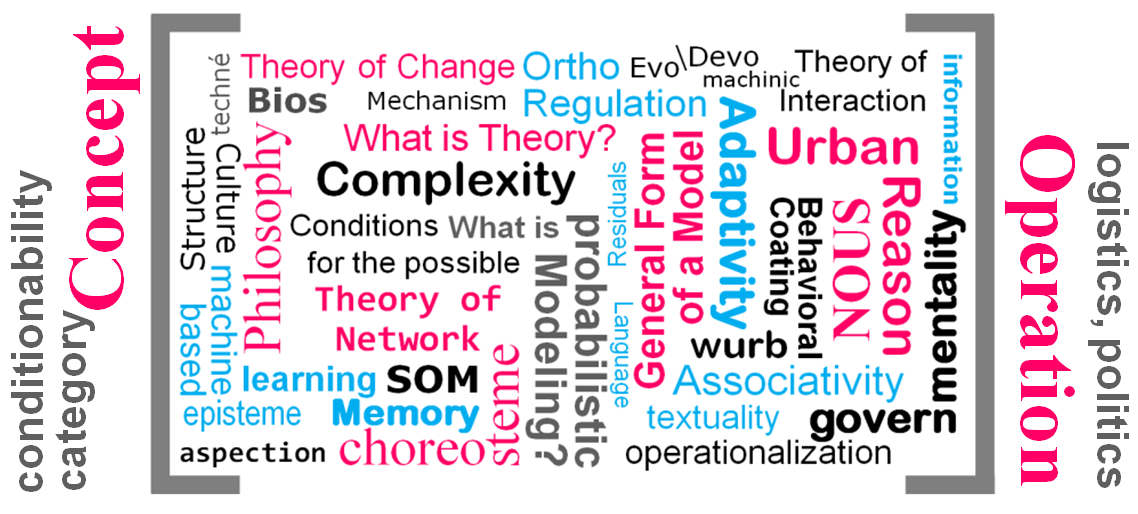 Theory The Putnam Program